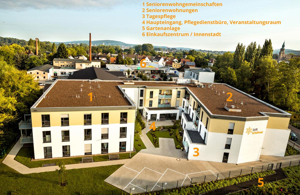 Übersicht über die Gebäude des Stiftes Schötmar